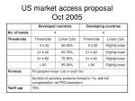 us market access proposal oct 2005