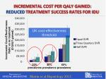 incremental cost per qaly gained reduced treatment success rates for idu