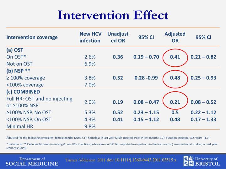 Intervention Effect