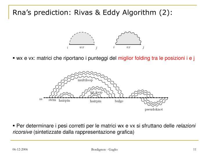 Rna's prediction: Rivas & Eddy Algorithm (2):