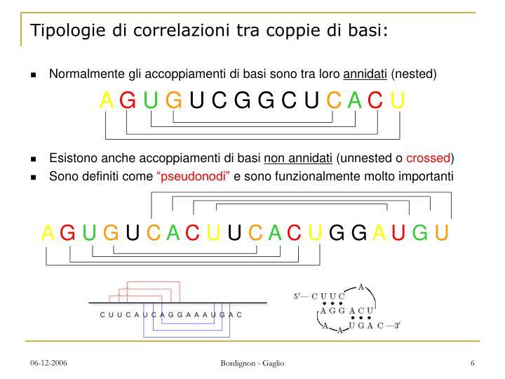 Tipologie di correlazioni tra coppie di basi: