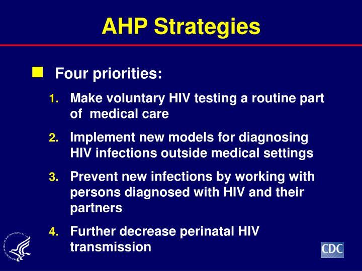 AHP Strategies