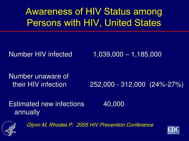 Awareness of HIV Status among