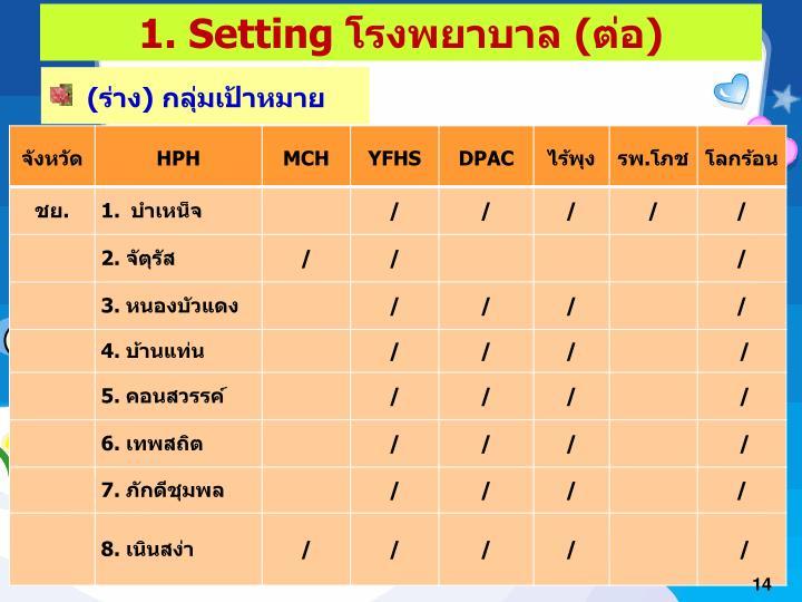 1. Setting