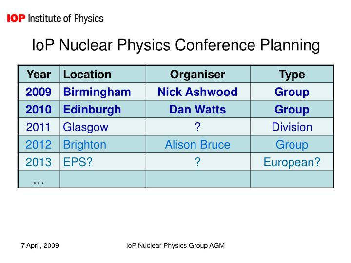 IoP Nuclear Physics Conference Planning