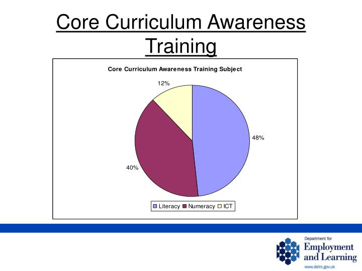 Core Curriculum Awareness Training