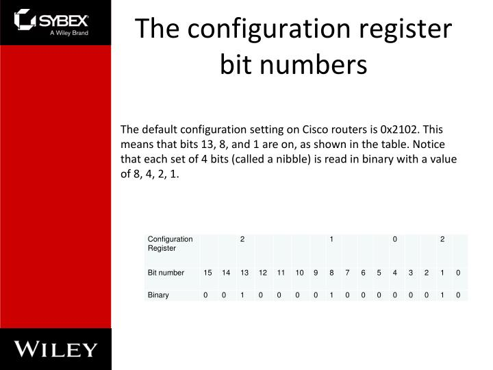 The configuration register bit numbers