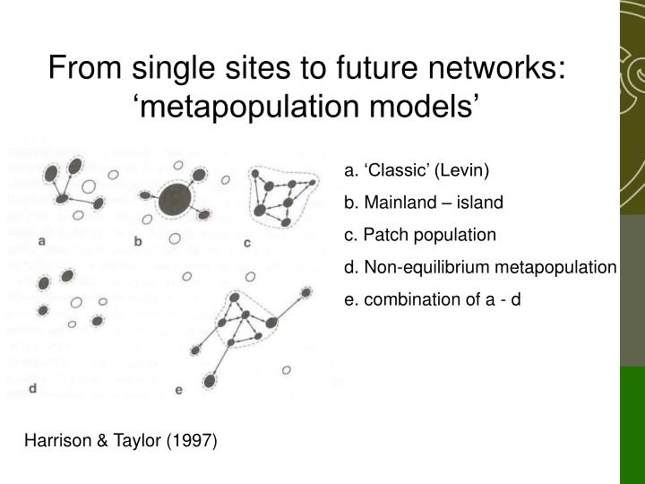 From single sites to future networks: 'metapopulation models'