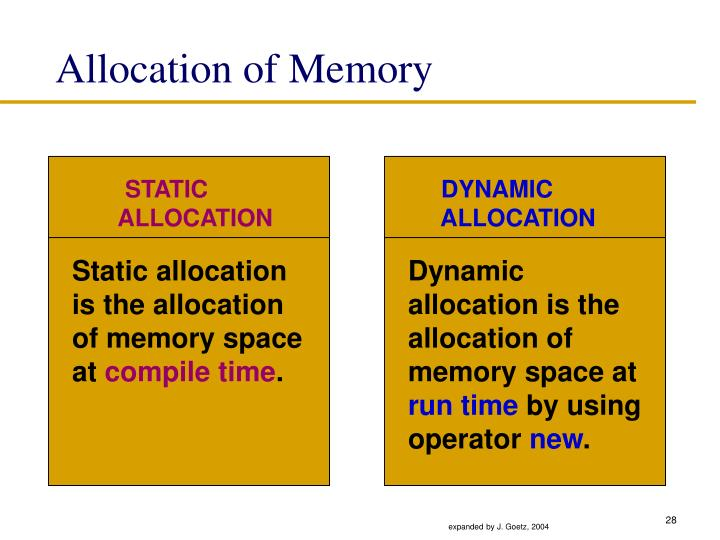 Allocation of Memory