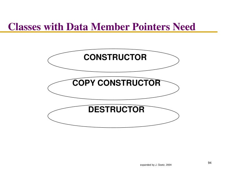 Classes with Data Member Pointers Need