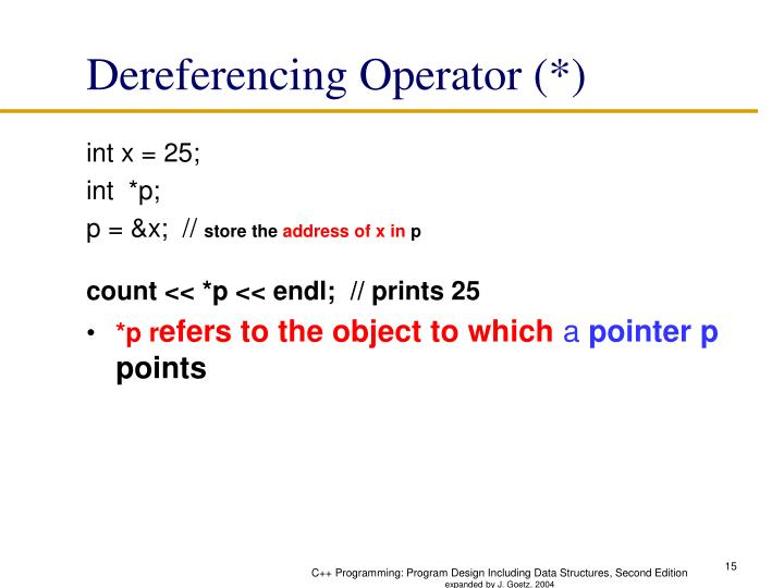 Dereferencing Operator (*)
