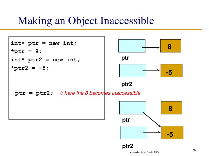 Making an Object Inaccessible