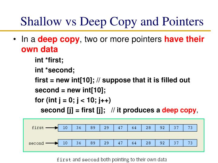 Shallow vs Deep Copy and Pointers