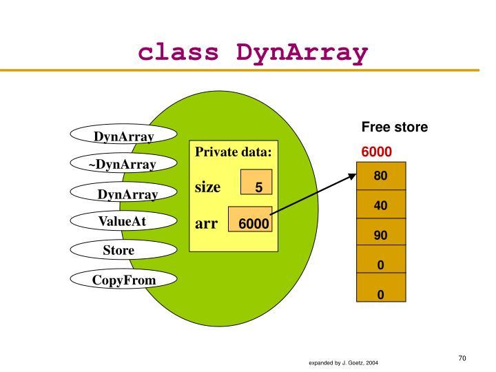 class DynArray