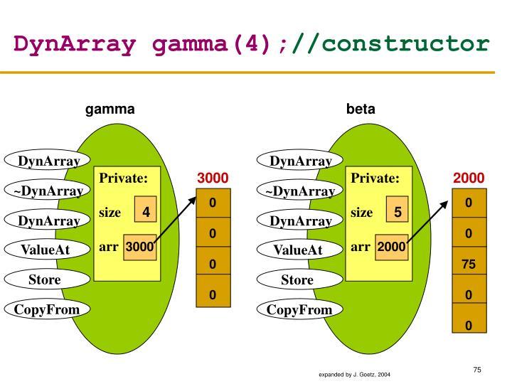 DynArray gamma(4);