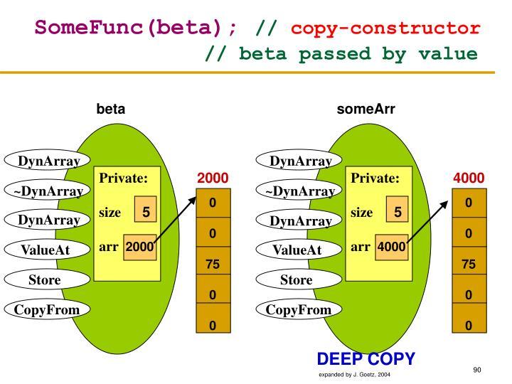 SomeFunc(beta);