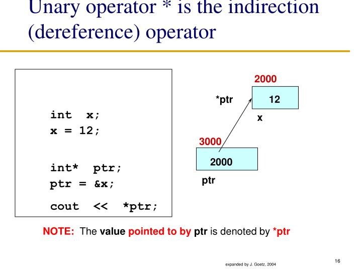 Unary operator * is the indirection (dereference) operator
