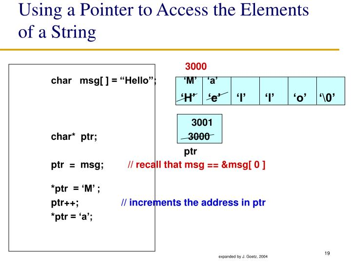 Using a Pointer to Access the Elements of a String