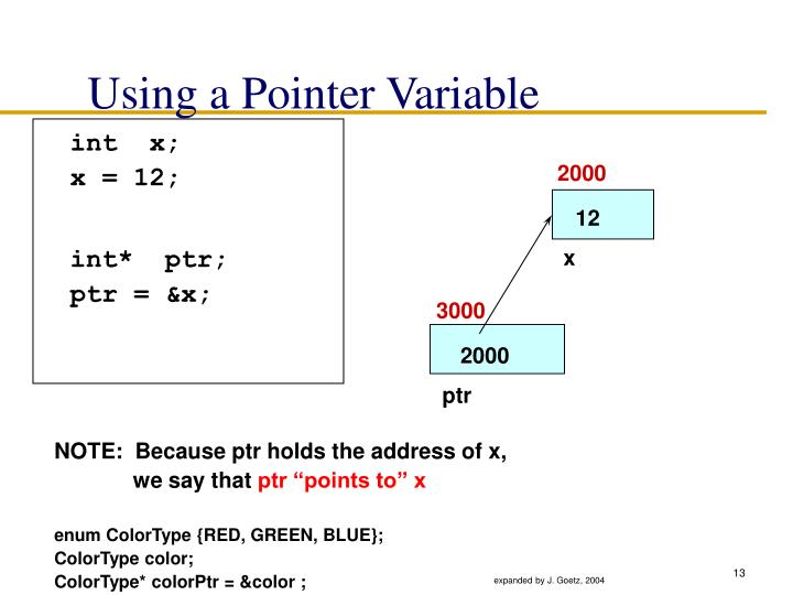 Using a Pointer Variable