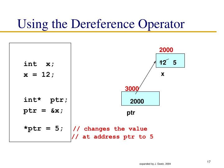 Using the Dereference Operator
