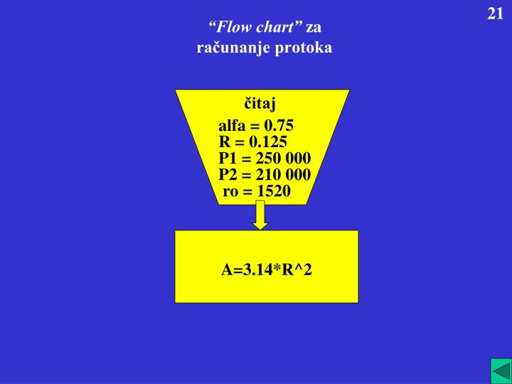 """Flow chart"""