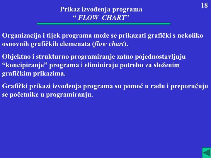 Prikaz izvođenja programa