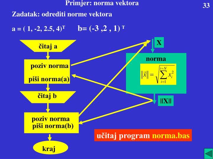 Primjer: norma vektora