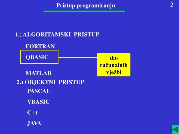 Pristup programiranju