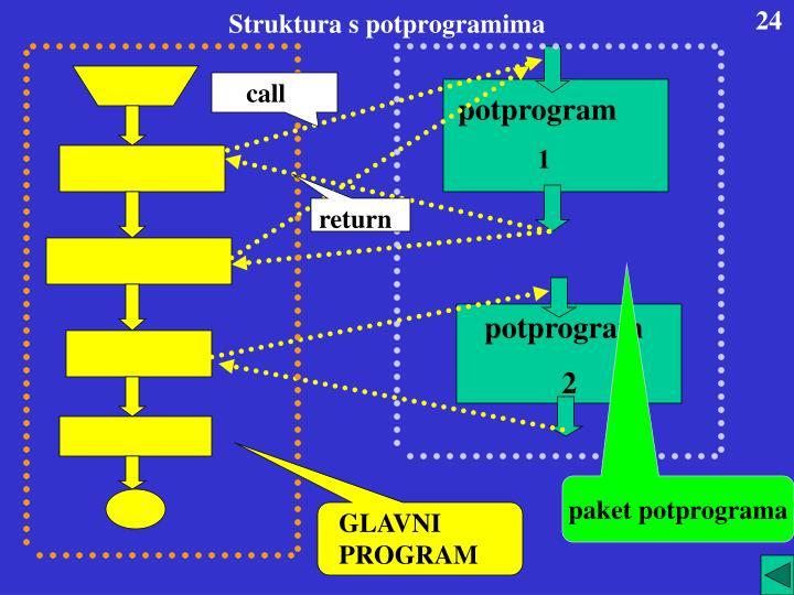 Struktura s potprogramima