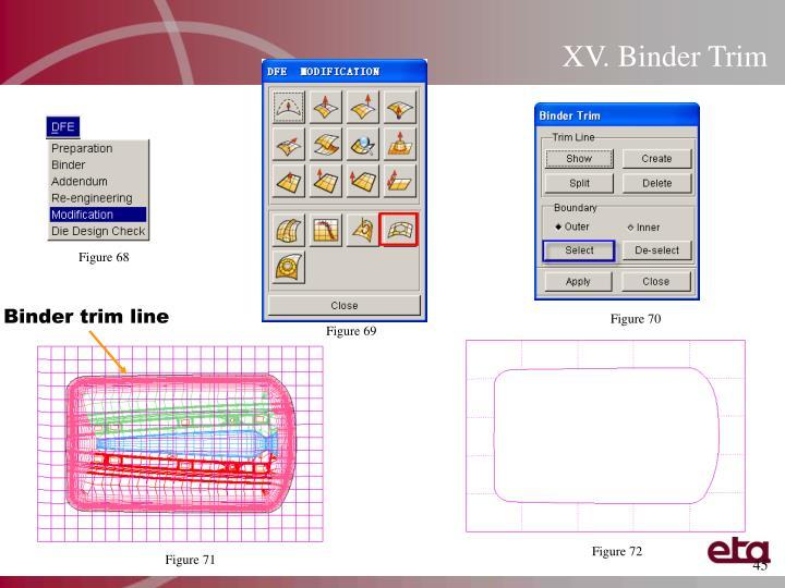 XV. Binder Trim