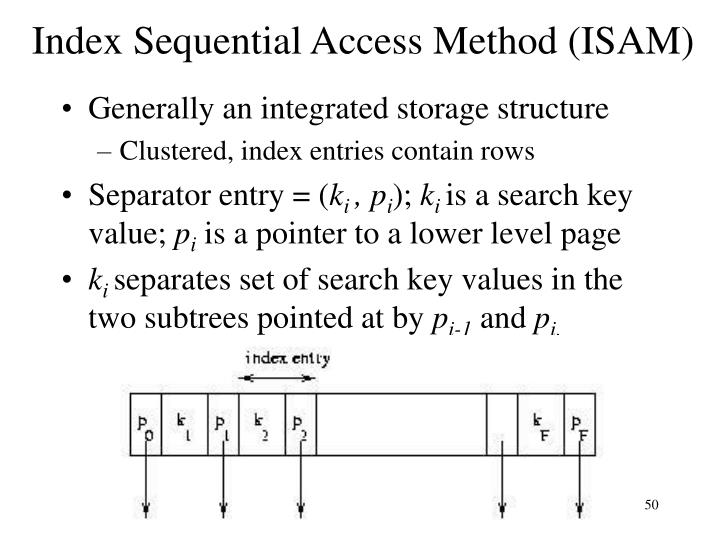 Index Sequential Access Method (ISAM)