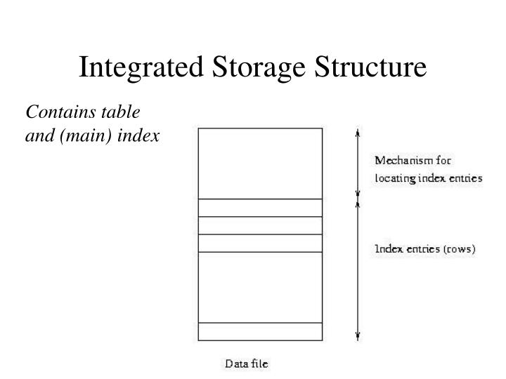 Integrated Storage Structure