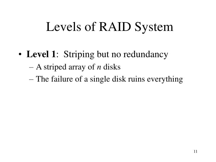 Levels of RAID System