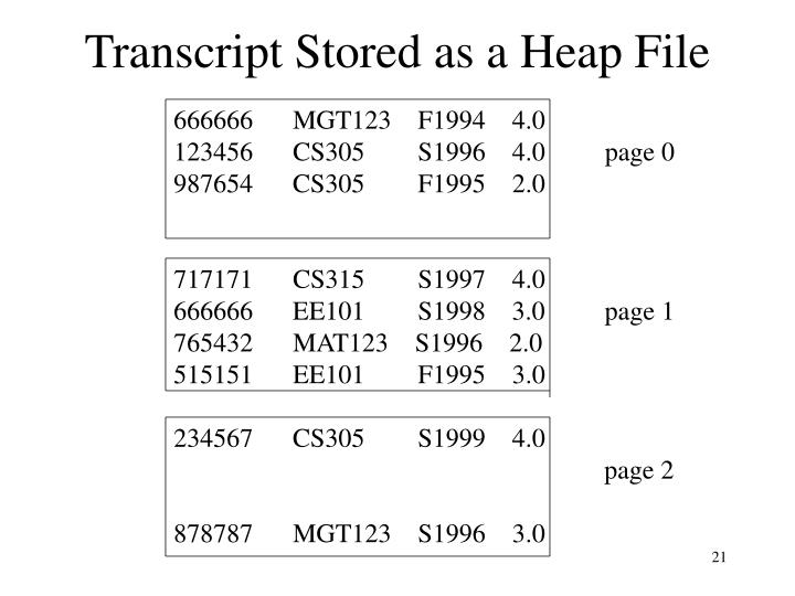 Transcript Stored as a Heap File