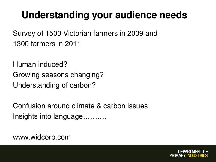 Survey of 1500 Victorian farmers in 2009 and