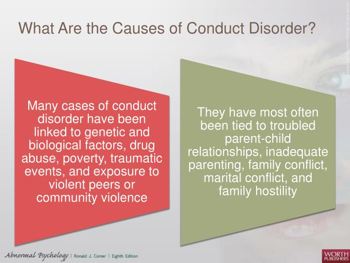 What Are the Causes of Conduct Disorder?