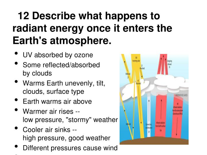 12 Describe what happens to radiant energy once it enters the Earth's atmosphere.