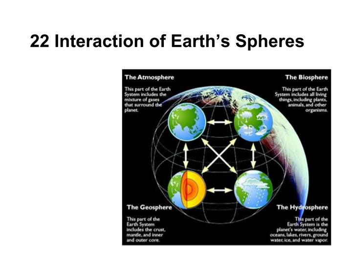 22 Interaction of Earth's Spheres
