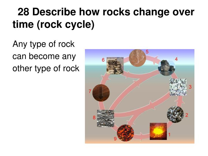 28 Describe how rocks change over time (rock cycle)