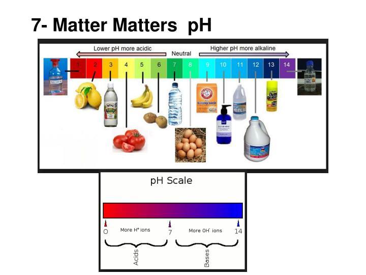 7- Matter Matters  pH