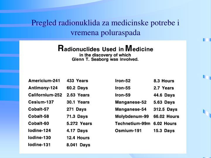 Pregled radionuklida za medicinske potrebe i vremena poluraspada
