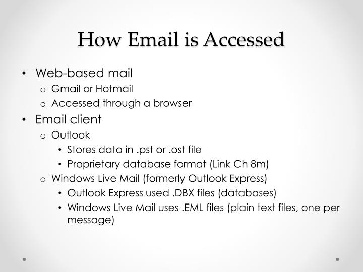 How Email is Accessed