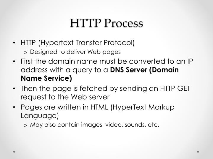HTTP Process