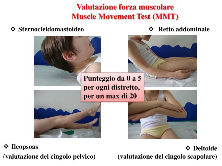 Valutazione forza muscolare