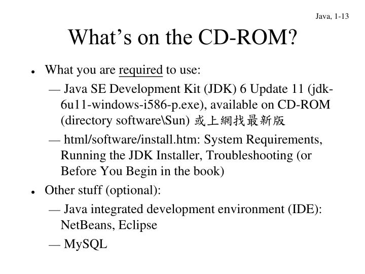 What's on the CD-ROM?
