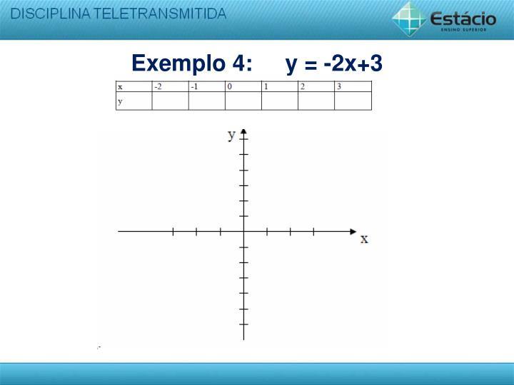 Exemplo 4: y = -2x+3