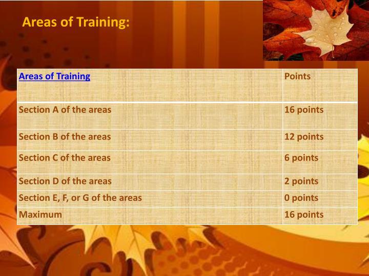 Areas of Training: