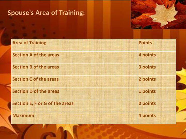 Spouse's Area of Training: