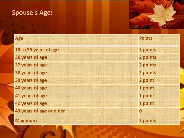 Spouse's Age: