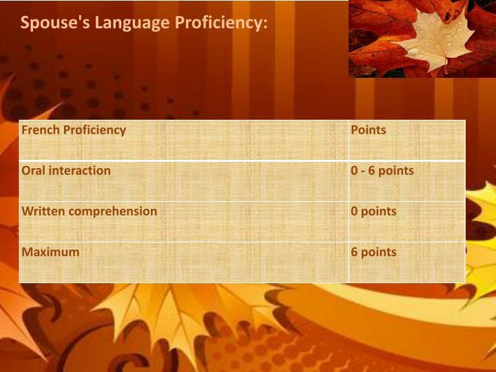 Spouse's Language Proficiency: